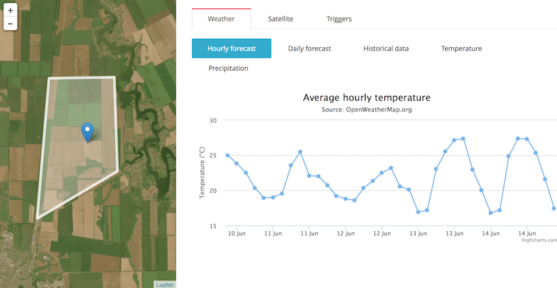 Agro API: API to satellite imagery  NDVI  Weather API